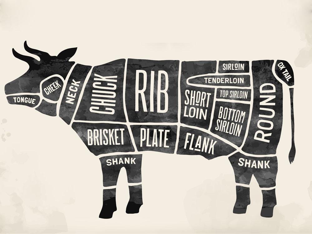 肉ばかり食べるとがんになりやすくなる!?